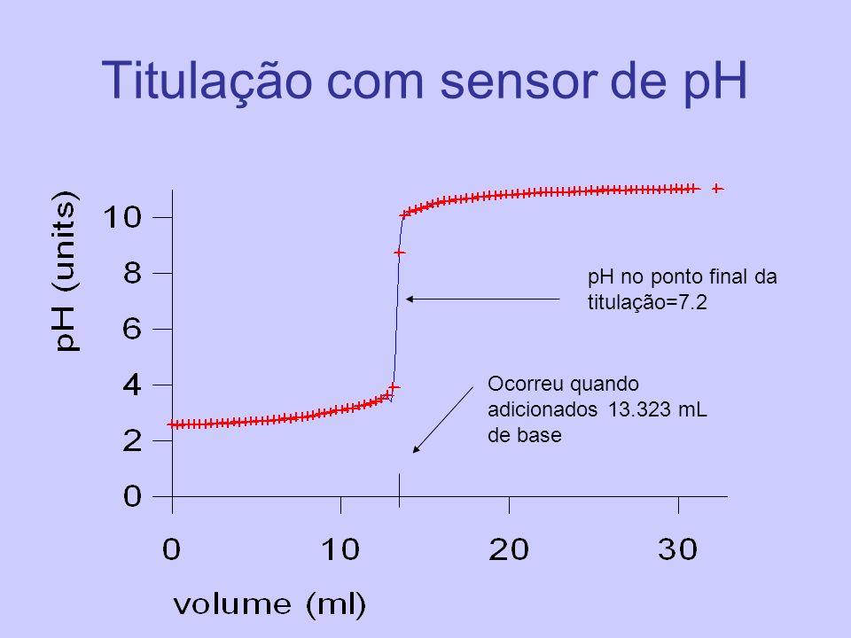 Titulação com sensor de pH pH no ponto final da titulação=7.2 Ocorreu quando adicionados 13.323 mL de base