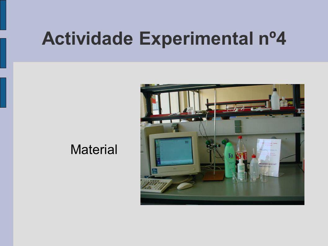 Actividade Experimental nº4 Material