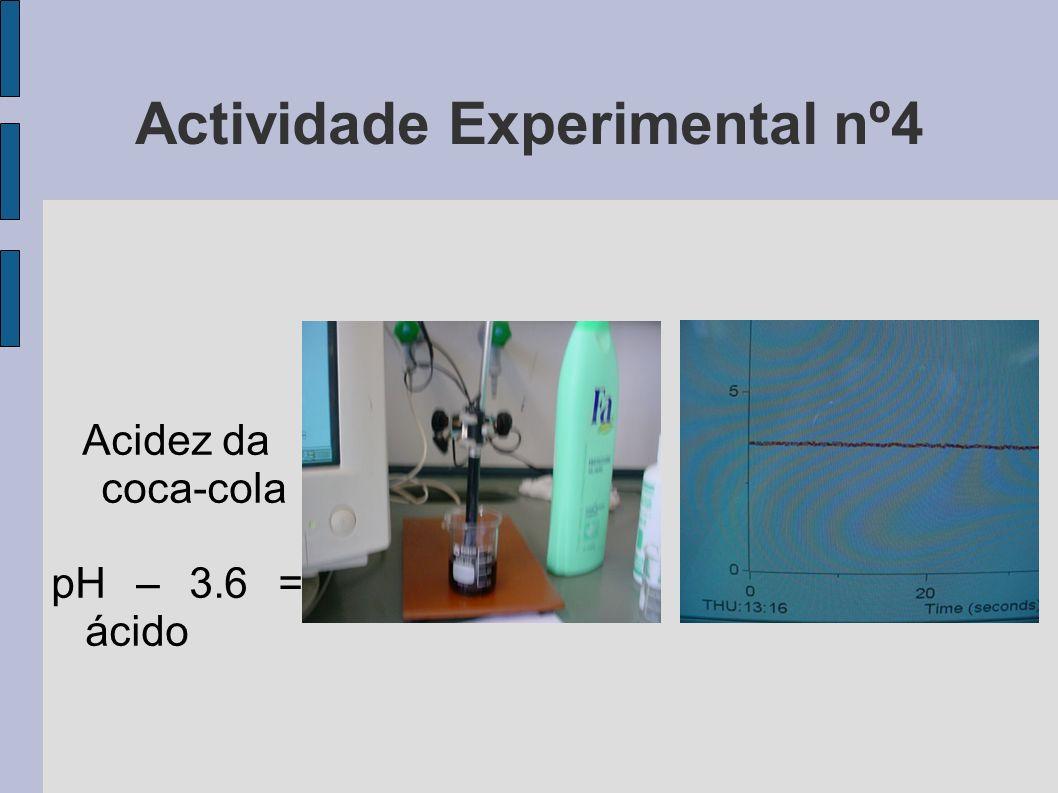 Actividade Experimental nº4 Acidez da coca-cola pH – 3.6 = ácido