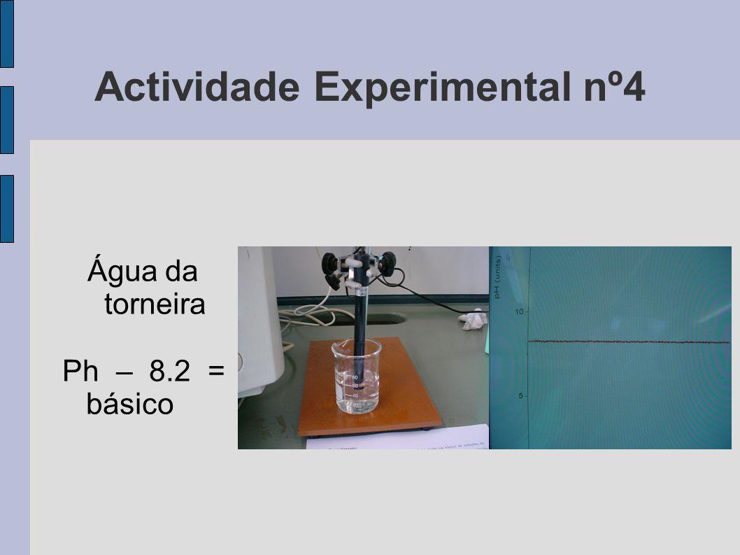 Actividade Experimental nº4 Água da torneira Ph – 8.2 = básico