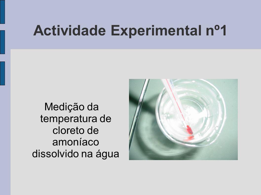 Actividade Experimental nº1 Medição da temperatura de cloreto de amoníaco dissolvido na água