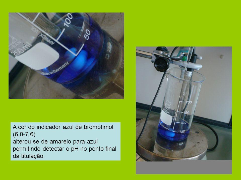 A cor do indicador azul de bromotimol (6.0-7.6) alterou-se de amarelo para azul permitindo detectar o pH no ponto final da titulação.