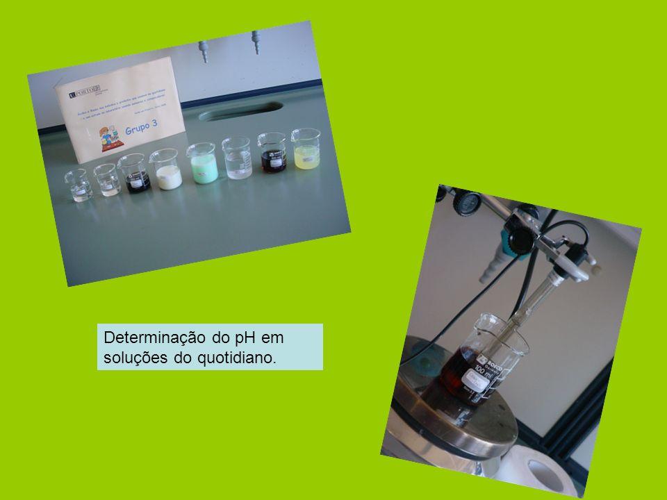 Determinação do pH em soluções do quotidiano.