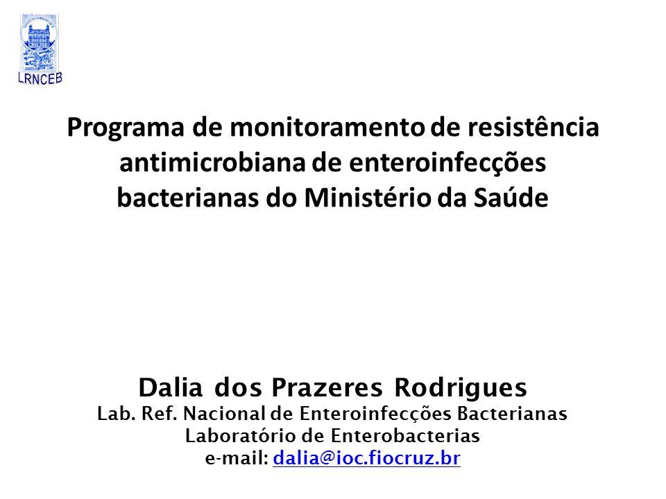 Programa de monitoramento de resistência antimicrobiana de enteroinfecções bacterianas do Ministério da Saúde Dalia dos Prazeres Rodrigues Lab. Ref. N