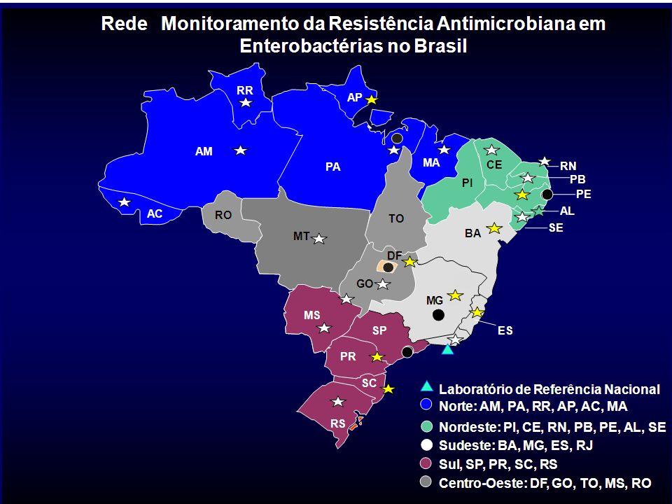 Distribuição dos marcos de Resistência Antimicrobiana nos sorovares prevalentes de Salmonella spp.