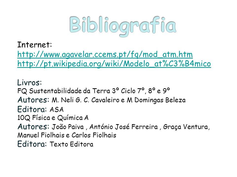 Internet: http://www.agavelar.ccems.pt/fq/mod_atm.htm http://pt.wikipedia.org/wiki/Modelo_at%C3%B4mico Livros: FQ Sustentabilidade da Terra 3º Ciclo 7