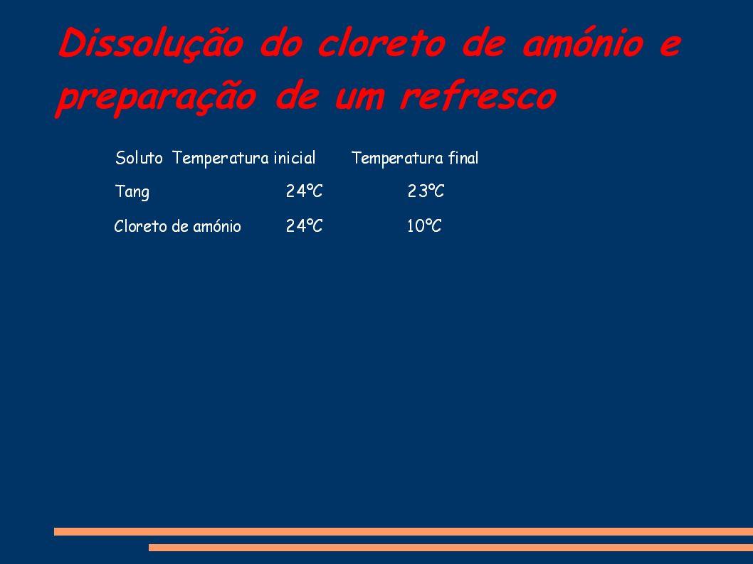 Reacções químicas de precipitação