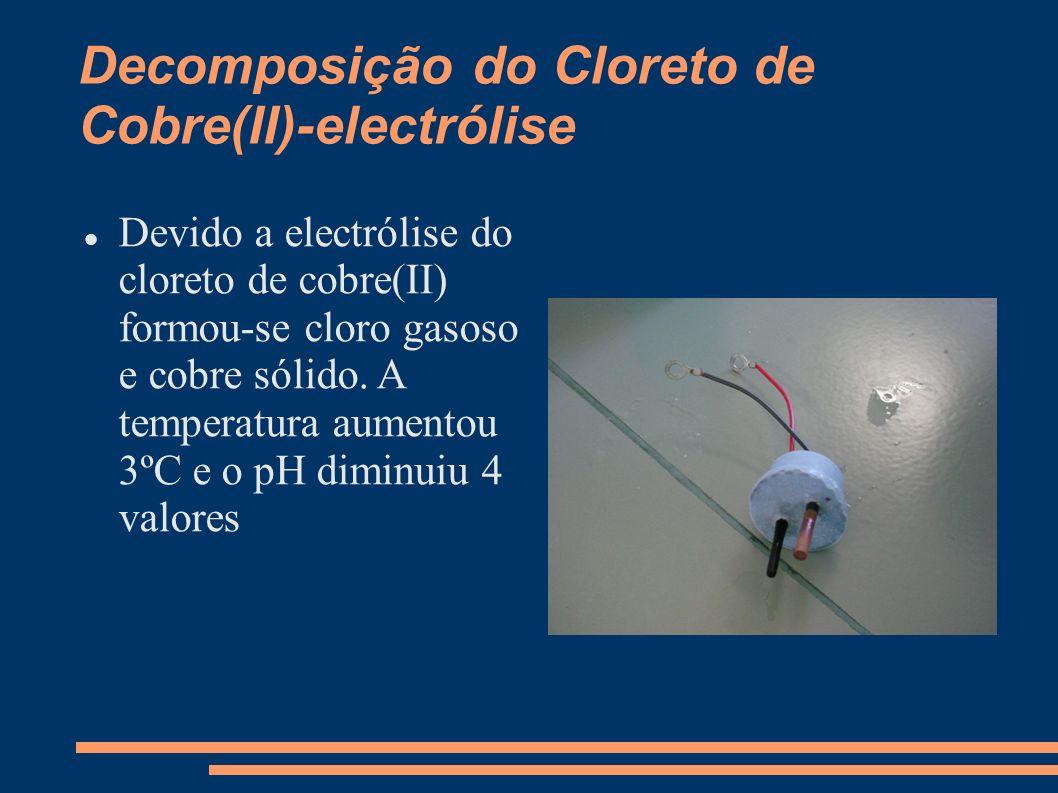 Decomposição do Cloreto de Cobre(II)-electrólise Devido a electrólise do cloreto de cobre(II) formou-se cloro gasoso e cobre sólido. A temperatura aum