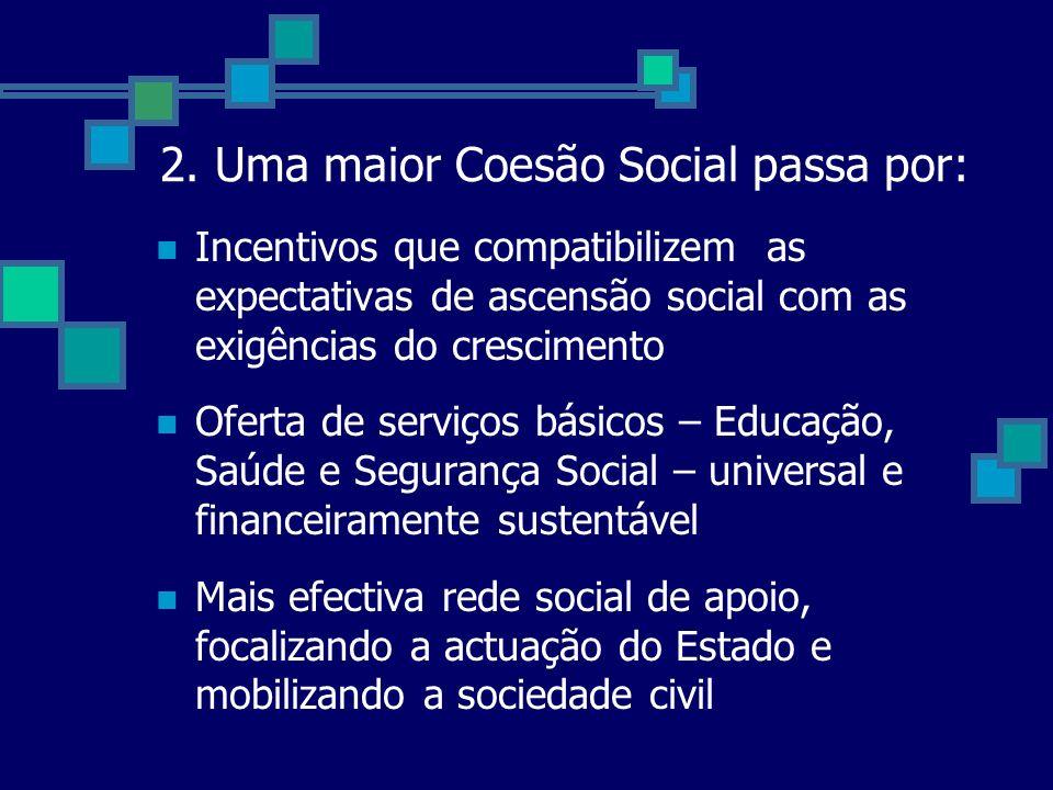 2. Uma maior Coesão Social passa por: Incentivos que compatibilizem as expectativas de ascensão social com as exigências do crescimento Oferta de serv