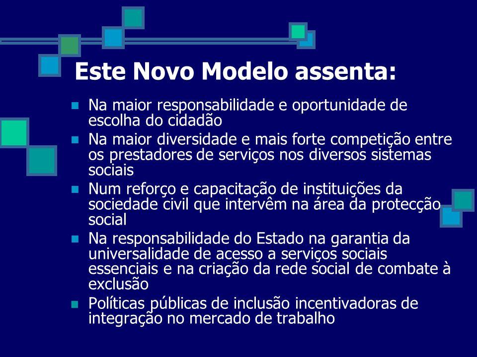 Este Novo Modelo assenta: Na maior responsabilidade e oportunidade de escolha do cidadão Na maior diversidade e mais forte competição entre os prestad