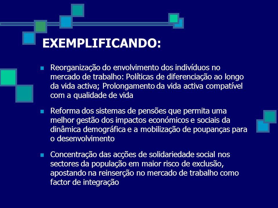 EXEMPLIFICANDO: Reorganização do envolvimento dos indivíduos no mercado de trabalho: Políticas de diferenciação ao longo da vida activa; Prolongamento