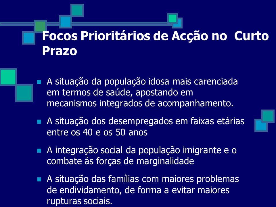 Focos Prioritários de Acção no Curto Prazo A situação da população idosa mais carenciada em termos de saúde, apostando em mecanismos integrados de aco
