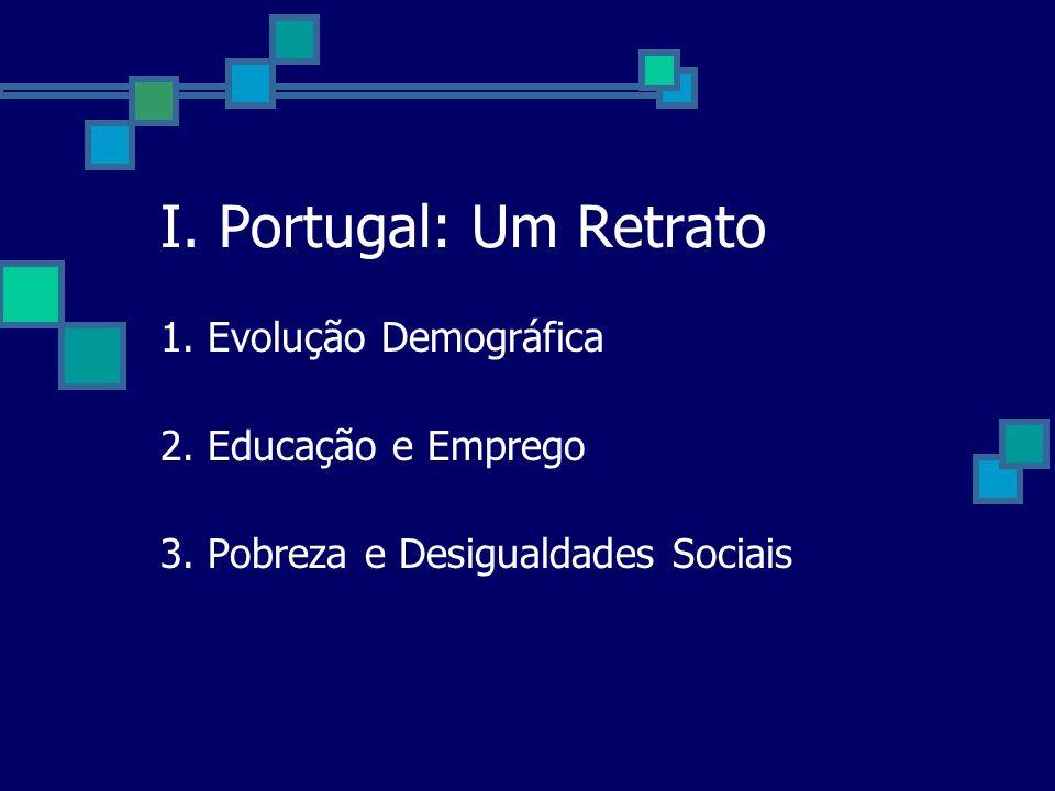 I. Portugal: Um Retrato 1. Evolução Demográfica 2. Educação e Emprego 3. Pobreza e Desigualdades Sociais
