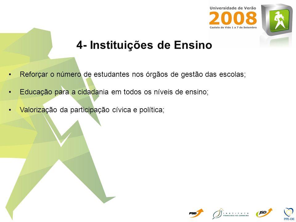 4- Instituições de Ensino Reforçar o número de estudantes nos órgãos de gestão das escolas; Educação para a cidadania em todos os níveis de ensino; Va