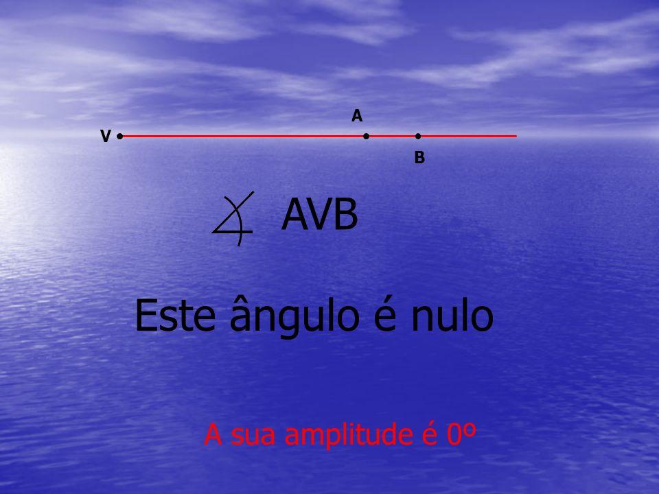 B A V AVB Este ângulo é nulo A sua amplitude é 0º