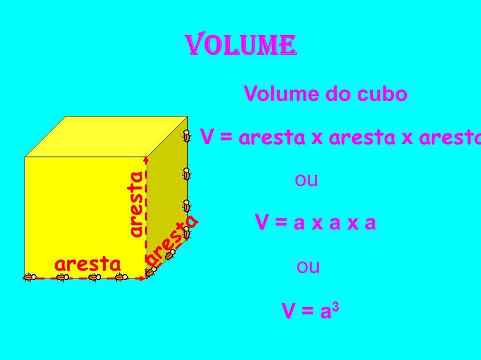 VOLUME aresta Volume do cubo V = aresta x aresta x aresta ou V = a x a x a ou V = a 3