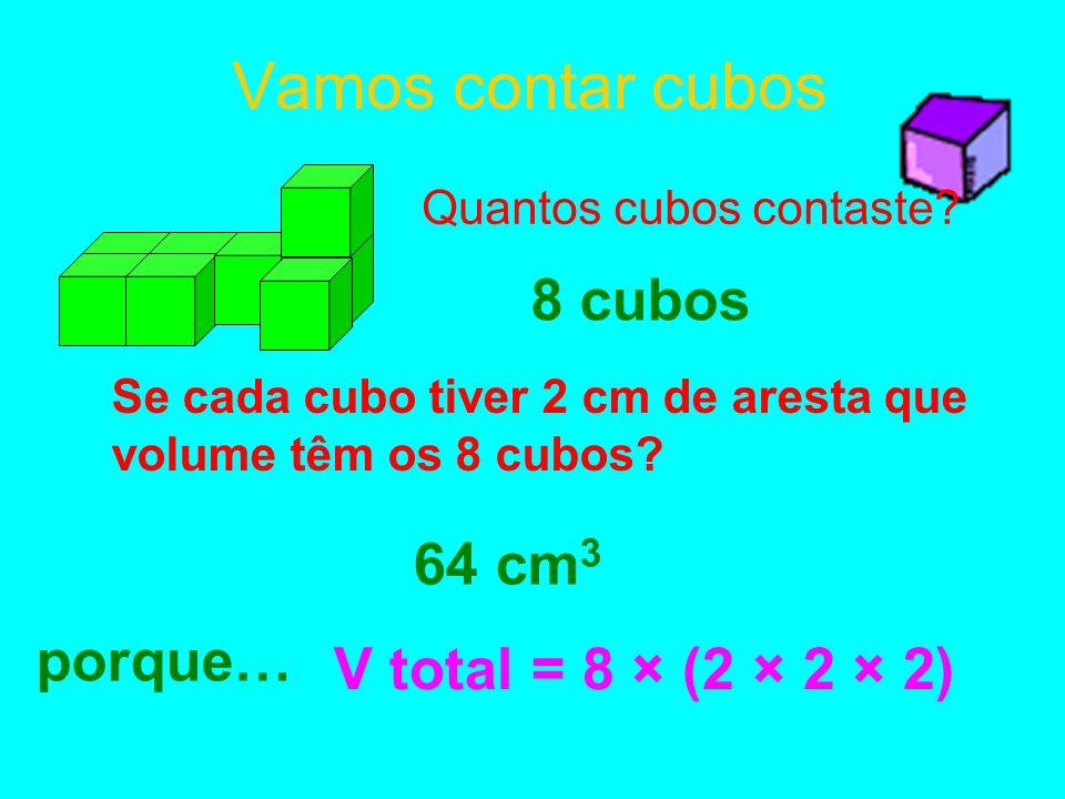 Vamos contar cubos 8 cubos Se cada cubo tiver 2 cm de aresta que volume têm os 8 cubos? 64 cm 3 Quantos cubos contaste? porque… V total = 8 × (2 × 2 ×