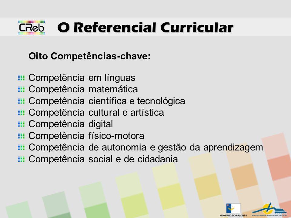 O Referencial Curricular Oito Competências-chave: Competência em línguas Competência matemática Competência científica e tecnológica Competência cultu