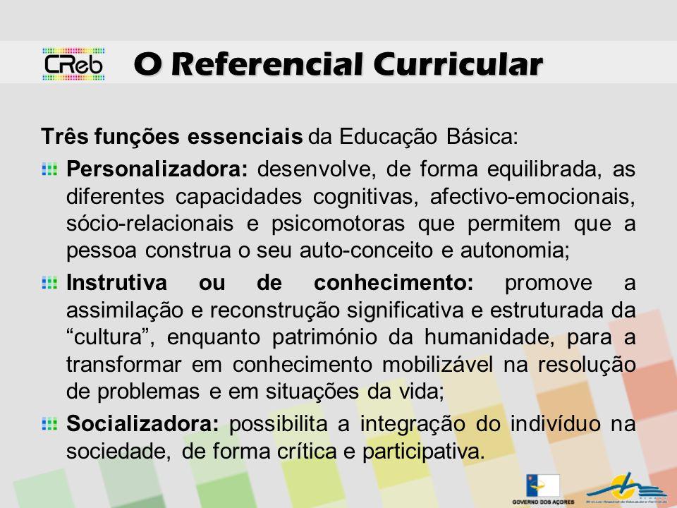 Três funções essenciais da Educação Básica: Personalizadora: desenvolve, de forma equilibrada, as diferentes capacidades cognitivas, afectivo-emociona