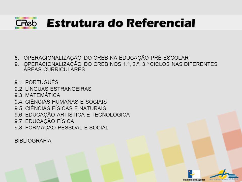 Estrutura do Referencial 8.OPERACIONALIZAÇÃO DO CREB NA EDUCAÇÃO PRÉ-ESCOLAR 9.OPERACIONALIZAÇÃO DO CREB NOS 1.º, 2.º, 3.º CICLOS NAS DIFERENTES ÁREAS