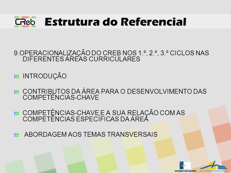 Estrutura do Referencial 9.OPERACIONALIZAÇÃO DO CREB NOS 1.º, 2.º, 3.º CICLOS NAS DIFERENTES ÁREAS CURRICULARES INTRODUÇÃO CONTRIBUTOS DA ÁREA PARA O