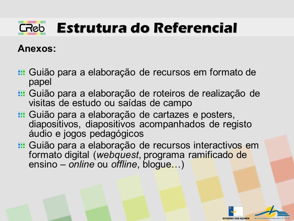 Estrutura do Referencial Anexos: Guião para a elaboração de recursos em formato de papel Guião para a elaboração de roteiros de realização de visitas