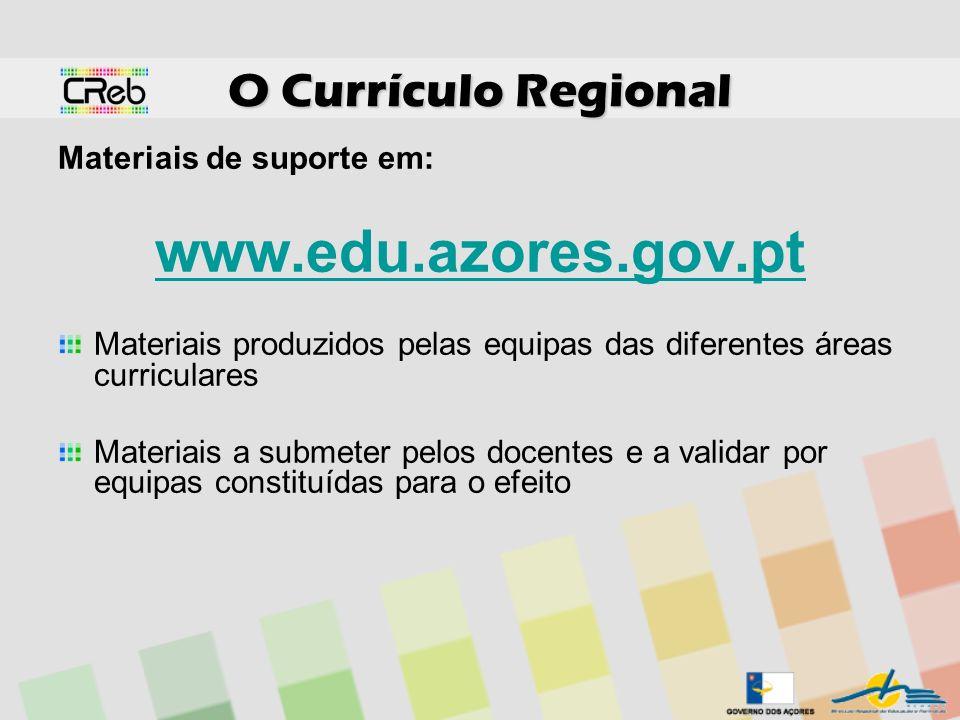 O Currículo Regional Materiais de suporte em: www.edu.azores.gov.pt Materiais produzidos pelas equipas das diferentes áreas curriculares Materiais a s