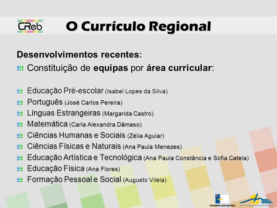 O Currículo Regional Desenvolvimentos recentes : Constituição de equipas por área curricular: Educação Pré-escolar (Isabel Lopes da Silva) Português (