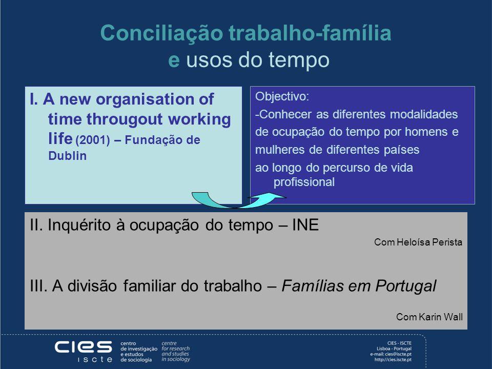 Conciliação trabalho-família e usos do tempo I. A new organisation of time througout working life (2001) – Fundação de Dublin Objectivo: -Conhecer as