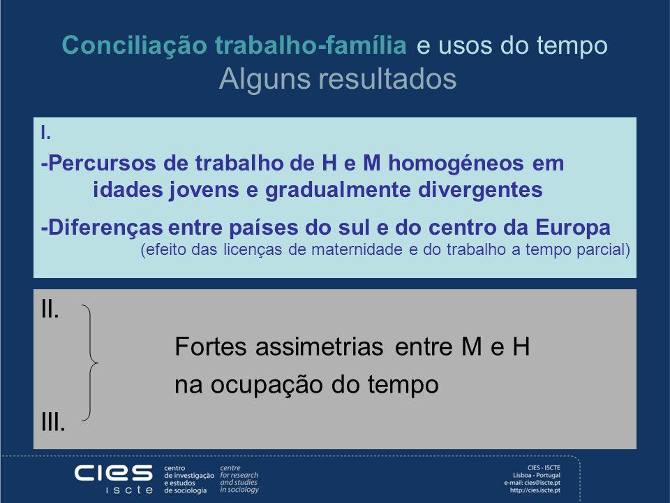 Conciliação trabalho-família e usos do tempo Alguns resultados I. -Percursos de trabalho de H e M homogéneos em idades jovens e gradualmente divergent