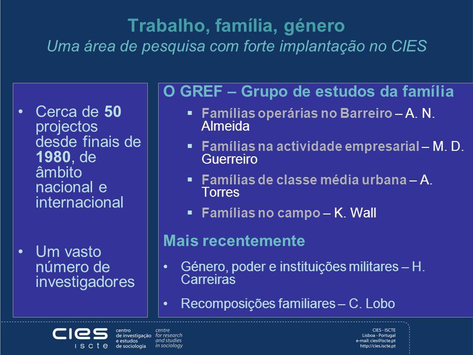 Trabalho, família, género Uma área de pesquisa com forte implantação no CIES Cerca de 50 projectos desde finais de 1980, de âmbito nacional e internac