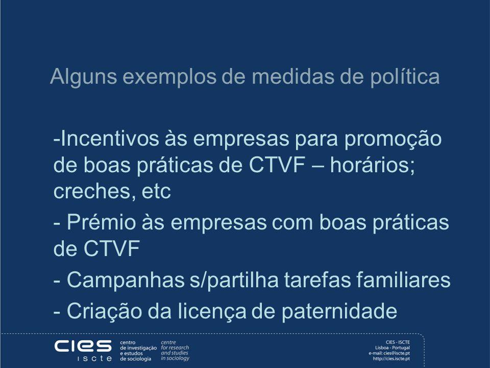 Alguns exemplos de medidas de política -Incentivos às empresas para promoção de boas práticas de CTVF – horários; creches, etc - Prémio às empresas co