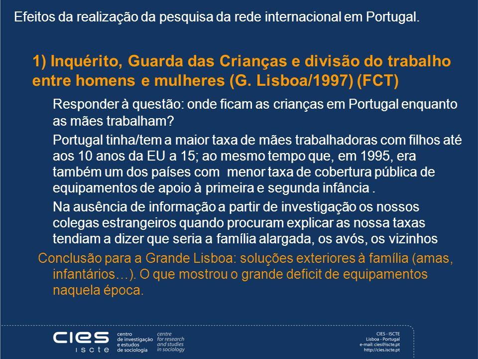 Efeitos da realização da pesquisa da rede internacional em Portugal. 1) Inquérito, Guarda das Crianças e divisão do trabalho entre homens e mulheres (