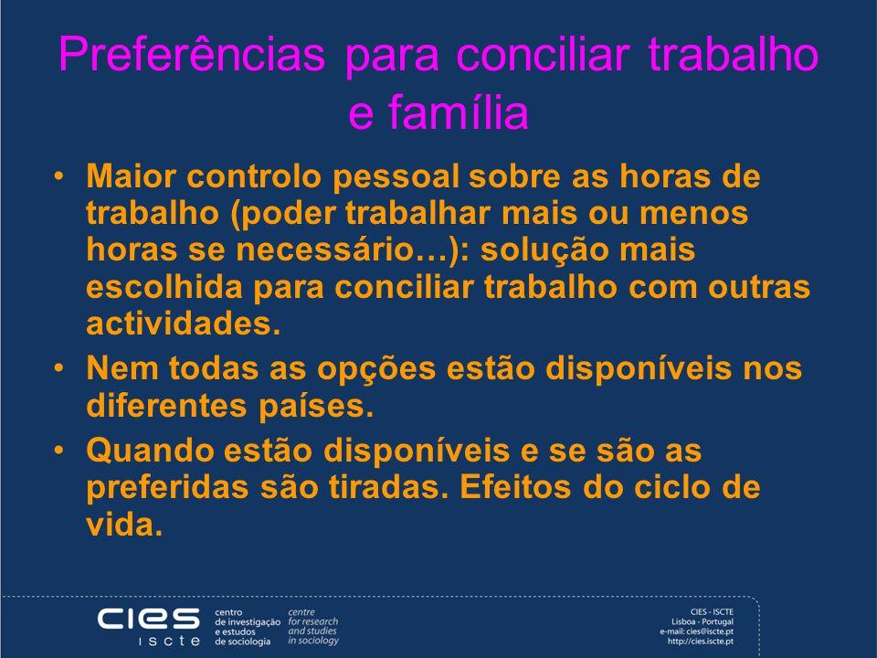 Preferências para conciliar trabalho e família Maior controlo pessoal sobre as horas de trabalho (poder trabalhar mais ou menos horas se necessário…):