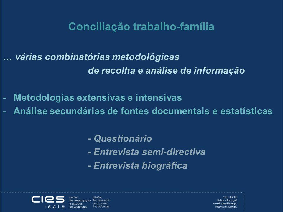 Conciliação trabalho-família … várias combinatórias metodológicas de recolha e análise de informação -Metodologias extensivas e intensivas -Análise se