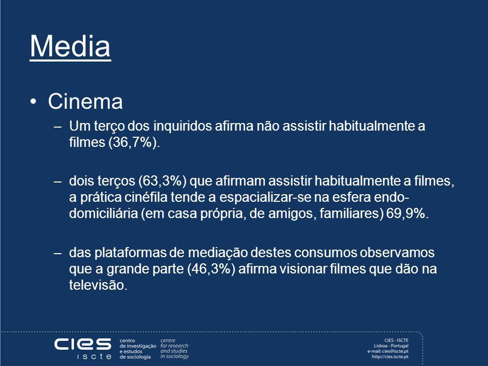 Media Cinema –Um terço dos inquiridos afirma não assistir habitualmente a filmes (36,7%).
