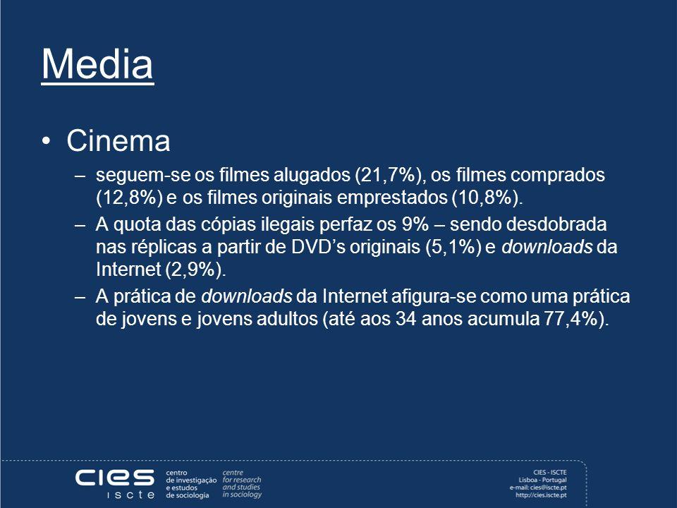 Media Cinema –seguem-se os filmes alugados (21,7%), os filmes comprados (12,8%) e os filmes originais emprestados (10,8%).