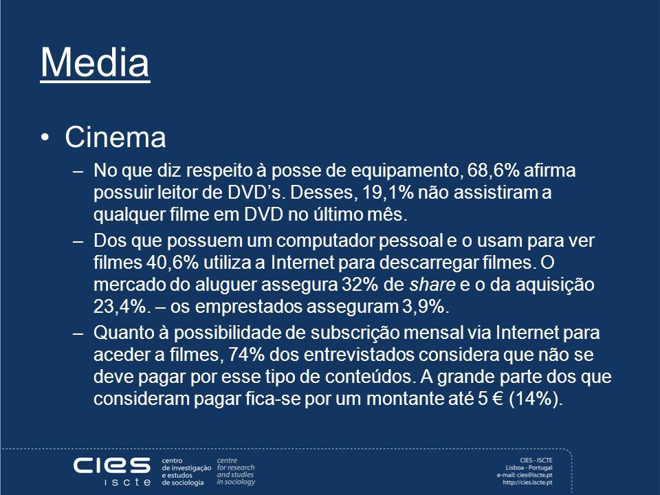 Media Cinema –No que diz respeito à posse de equipamento, 68,6% afirma possuir leitor de DVDs.