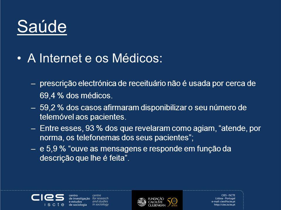 Saúde A Internet e os Médicos: –prescrição electrónica de receituário não é usada por cerca de 69,4 % dos médicos.
