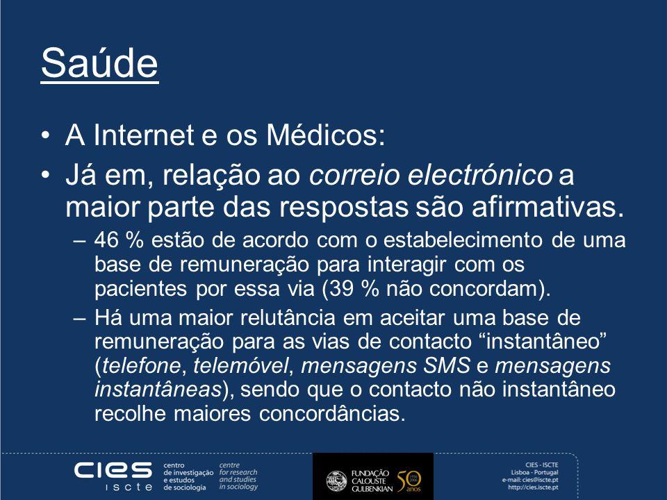 Saúde A Internet e os Médicos: Já em, relação ao correio electrónico a maior parte das respostas são afirmativas.