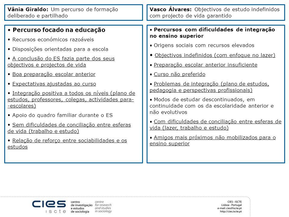 Vânia Giraldo: Um percurso de formação deliberado e partilhado Vasco Álvares: Objectivos de estudo indefinidos com projecto de vida garantido Percurso