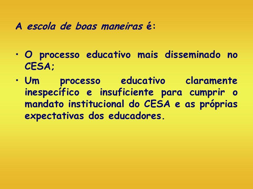 A escola de boas maneiras é: O processo educativo mais disseminado no CESA; Um processo educativo claramente inespecífico e insuficiente para cumprir