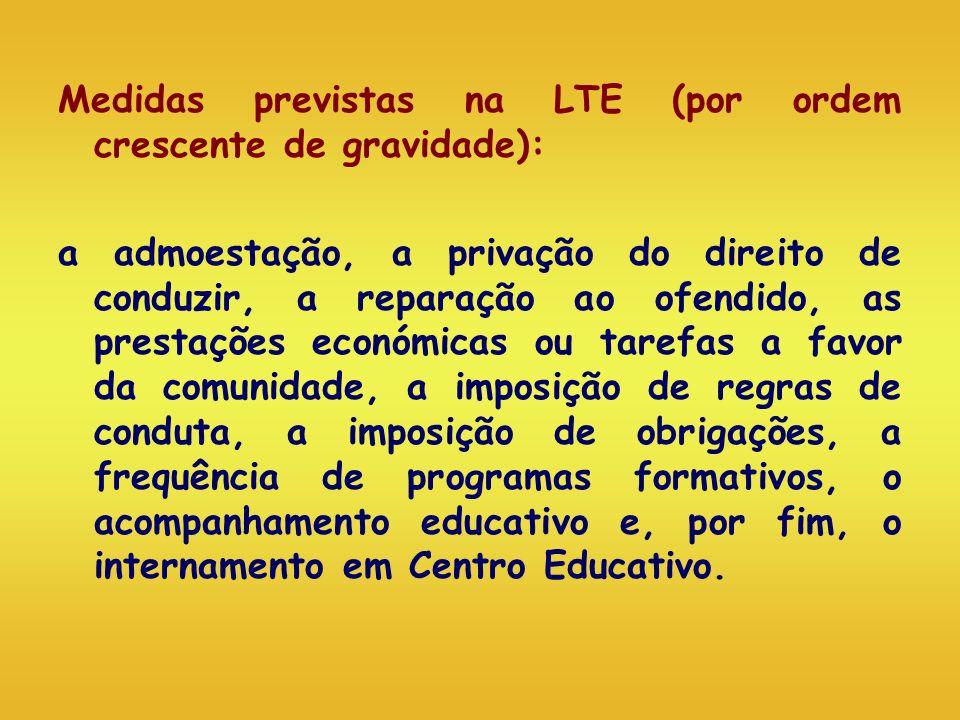 Medidas previstas na LTE (por ordem crescente de gravidade): a admoestação, a privação do direito de conduzir, a reparação ao ofendido, as prestações