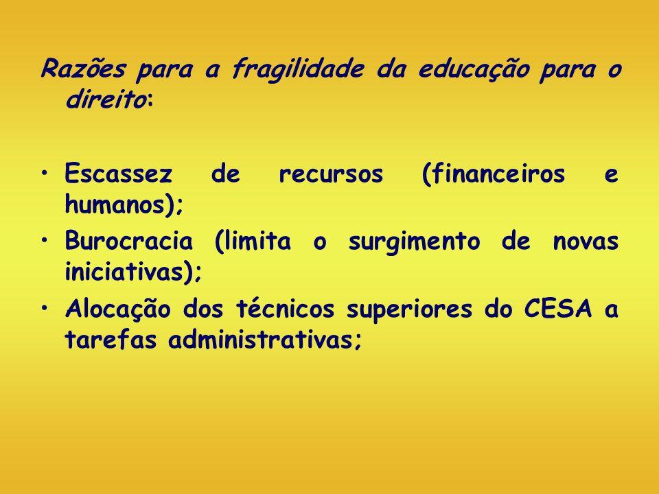 Razões para a fragilidade da educação para o direito: Escassez de recursos (financeiros e humanos); Burocracia (limita o surgimento de novas iniciativ