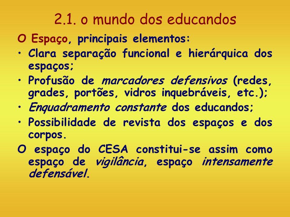 2.1. o mundo dos educandos O Espaço, principais elementos: Clara separação funcional e hierárquica dos espaços; Profusão de marcadores defensivos (red