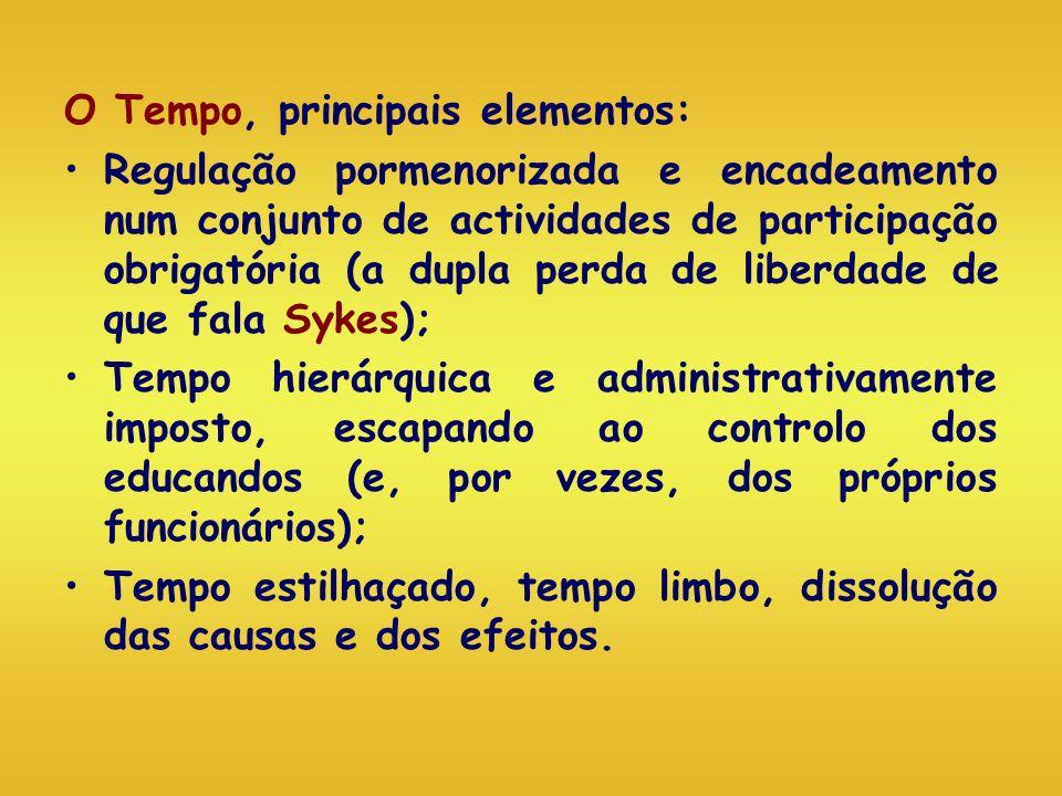 O Tempo, principais elementos: Regulação pormenorizada e encadeamento num conjunto de actividades de participação obrigatória (a dupla perda de liberd
