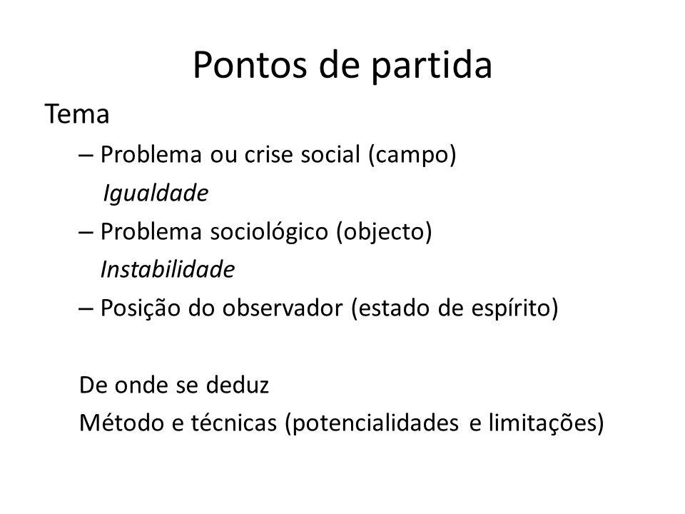 Pontos de partida Tema – Problema ou crise social (campo) Igualdade – Problema sociológico (objecto) Instabilidade – Posição do observador (estado de