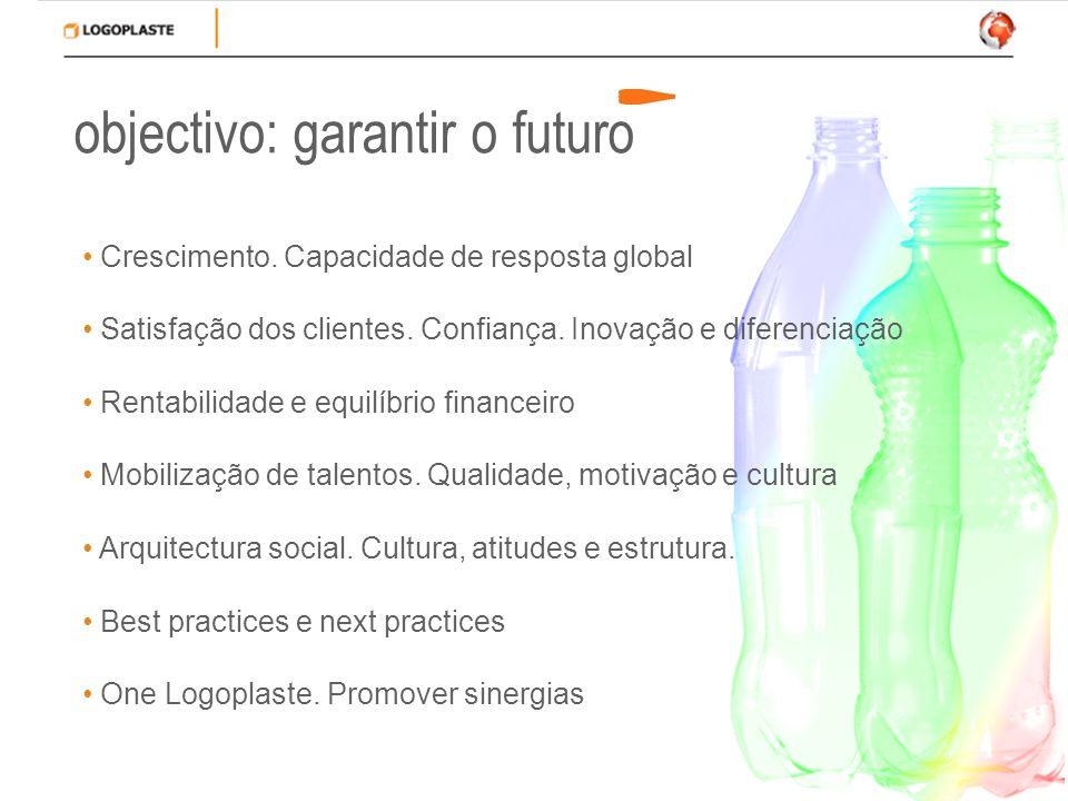 objectivo: garantir o futuro Crescimento. Capacidade de resposta global Satisfação dos clientes. Confiança. Inovação e diferenciação Rentabilidade e e