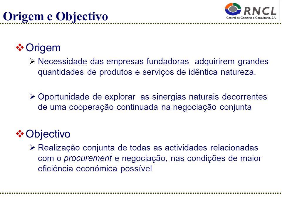 Origem e Objectivo Origem Necessidade das empresas fundadoras adquirirem grandes quantidades de produtos e serviços de idêntica natureza. Oportunidade