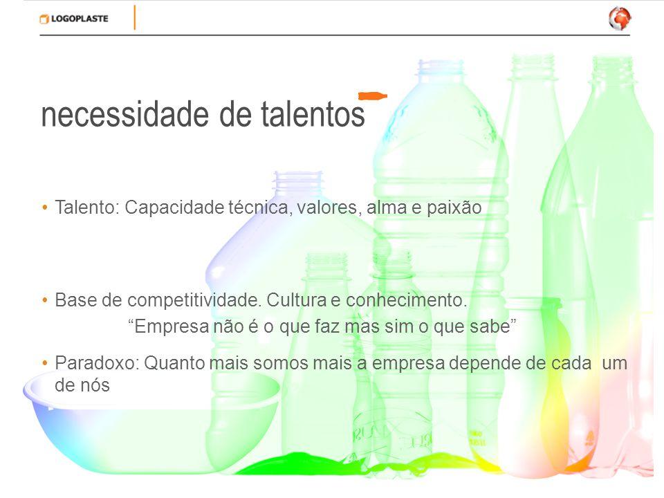 necessidade de talentos Talento: Capacidade técnica, valores, alma e paixão Base de competitividade.